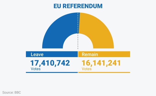 brexit_650x400_71466754297